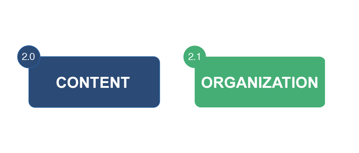 content and organization