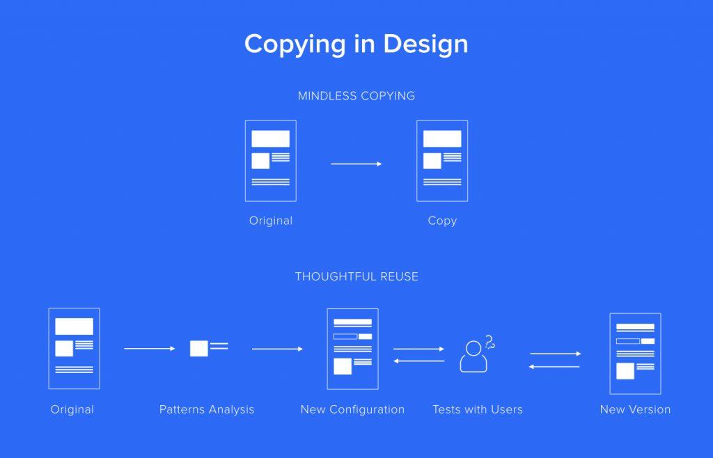 reusing in design